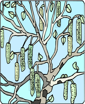 The Russian Dictionary Tree: CD-ROM